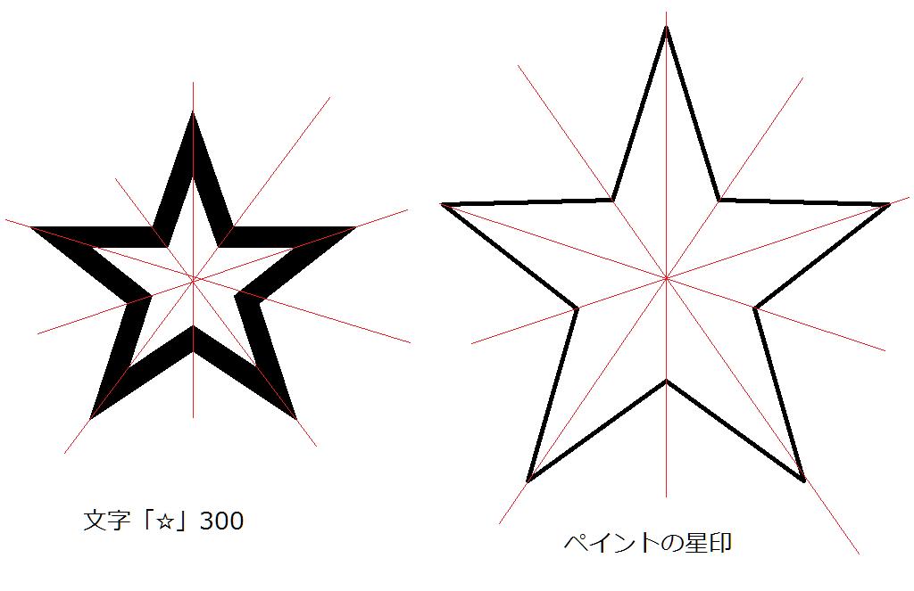 星 きれいな 書き方
